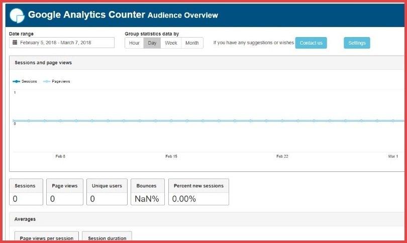 Google Analytics Counter