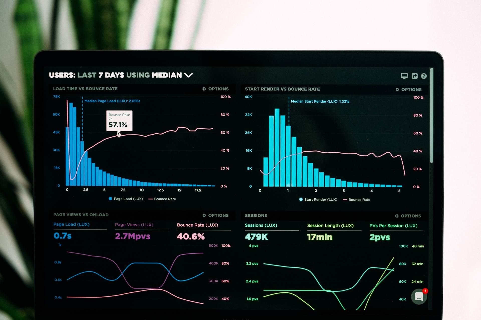 The 10 Best Google Analytics Plugins for WordPress